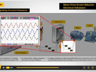 The new Fluke Motor and Drive Troubleshooting Course delivers critical knowledge so maintenance professionals can gain the practical diagnostic skills needed to better understand motor/drive system health